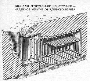 Площадь зон поражения ядерным взрывом размещенного в этих сооружениях личного состава от 4 до25 раз
