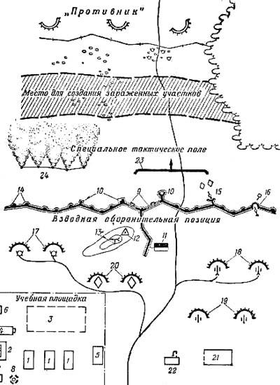 схема химического городка