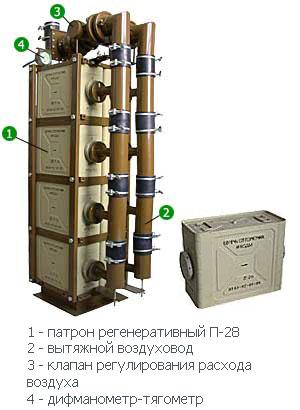схема устройства смесителя